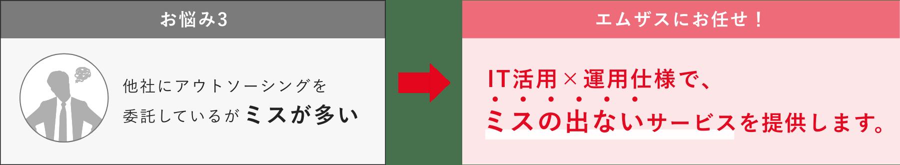 お悩み: 他社にアウトソーシングを委託しているがミスが多い 解決法: IT活用×運用仕様で、ミスの出ないサービスを提供します。