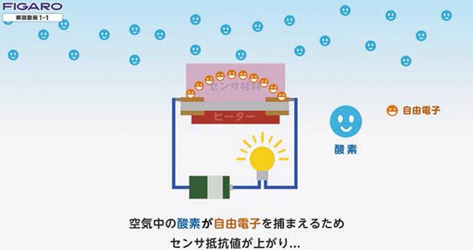 フィガロ技研